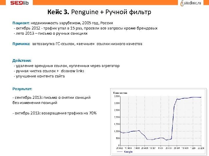 Кейс 3. Penguine + Ручной фильтр Пациент: недвижимость зарубежом, 2005 год, Россия - октябрь