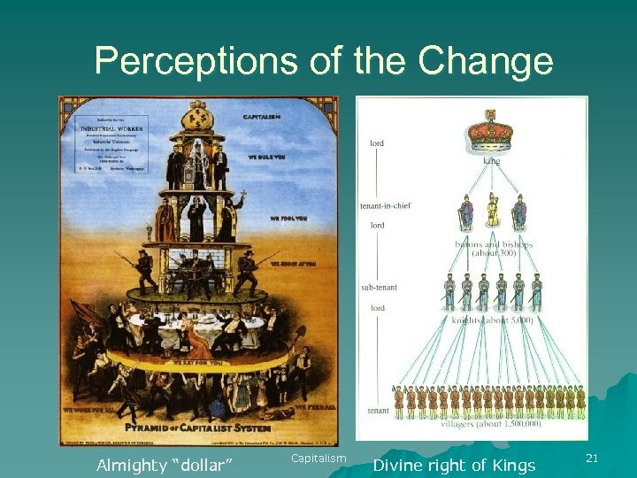 "Perceptions of the Change Almighty ""dollar"" Capitalism Divine right of Kings 21"