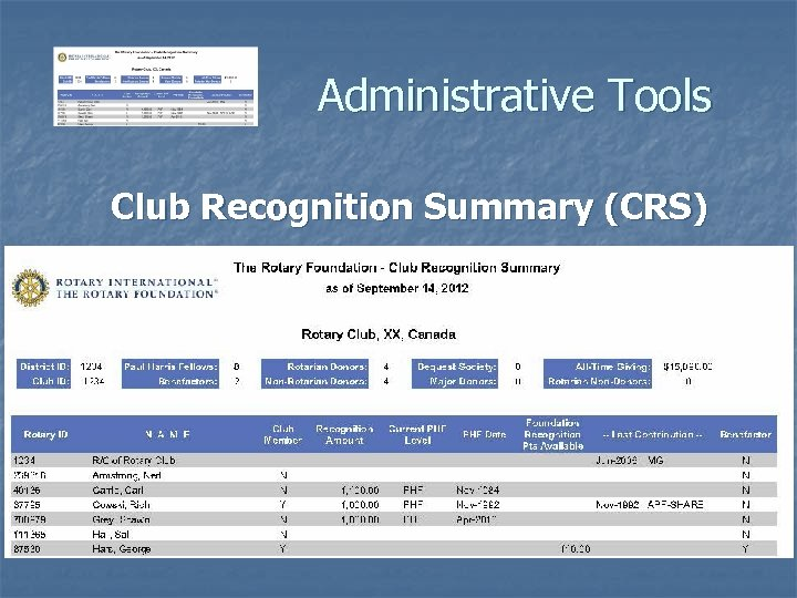 Administrative Tools Club Recognition Summary (CRS)