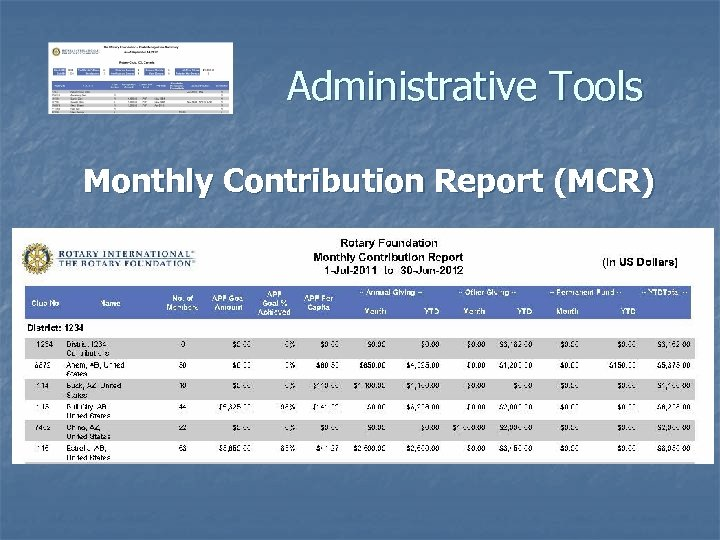 Administrative Tools Monthly Contribution Report (MCR)