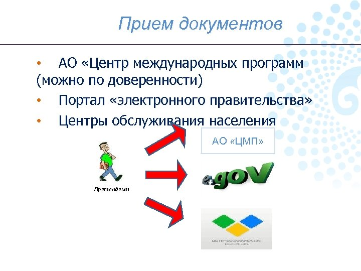 Прием документов • АО «Центр международных программ (можно по доверенности) • Портал «электронного правительства»