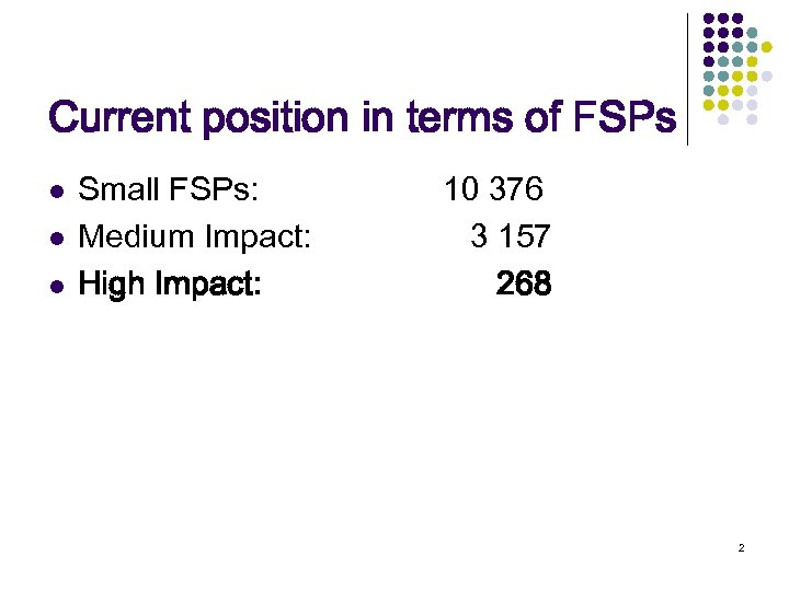 Current position in terms of FSPs l l l Small FSPs: Medium Impact: High
