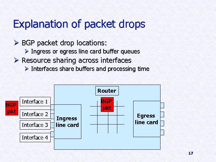 Explanation of packet drops Ø BGP packet drop locations: Ø Ingress or egress line
