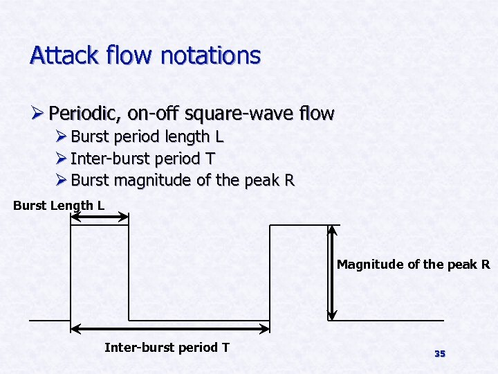Attack flow notations Ø Periodic, on-off square-wave flow Ø Burst period length L Ø
