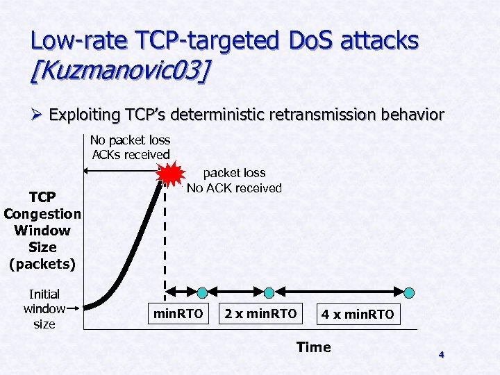 Low-rate TCP-targeted Do. S attacks [Kuzmanovic 03] Ø Exploiting TCP's deterministic retransmission behavior No