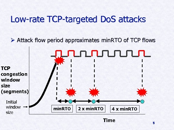 Low-rate TCP-targeted Do. S attacks Ø Attack flow period approximates min. RTO of TCP