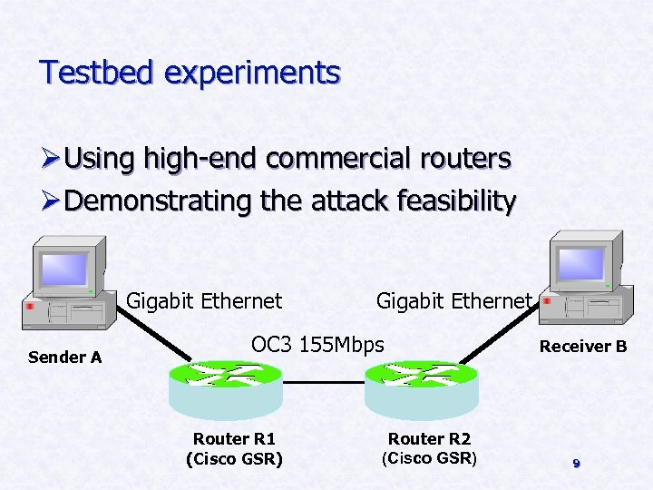 Testbed experiments Ø Using high-end commercial routers Ø Demonstrating the attack feasibility Gigabit Ethernet