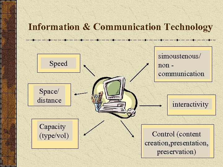 Information & Communication Technology Speed Space/ distance Capacity (type/vol) simoustenous/ non communication interactivity Control