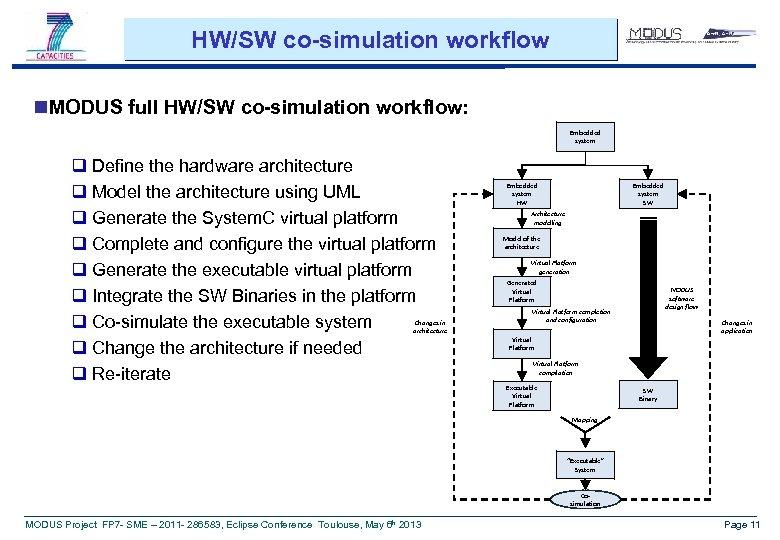 HW/SW co-simulation workflow n. MODUS full HW/SW co-simulation workflow: Embedded system q Define the