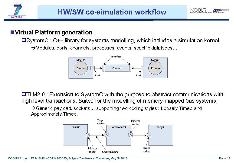 HW/SW co-simulation workflow n. Virtual Platform generation q. System. C : C++ library for