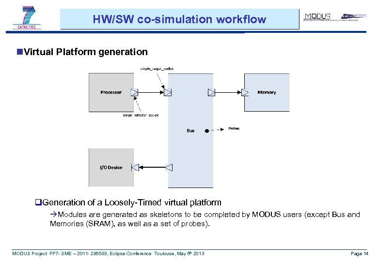HW/SW co-simulation workflow n. Virtual Platform generation q. Generation of a Loosely-Timed virtual platform