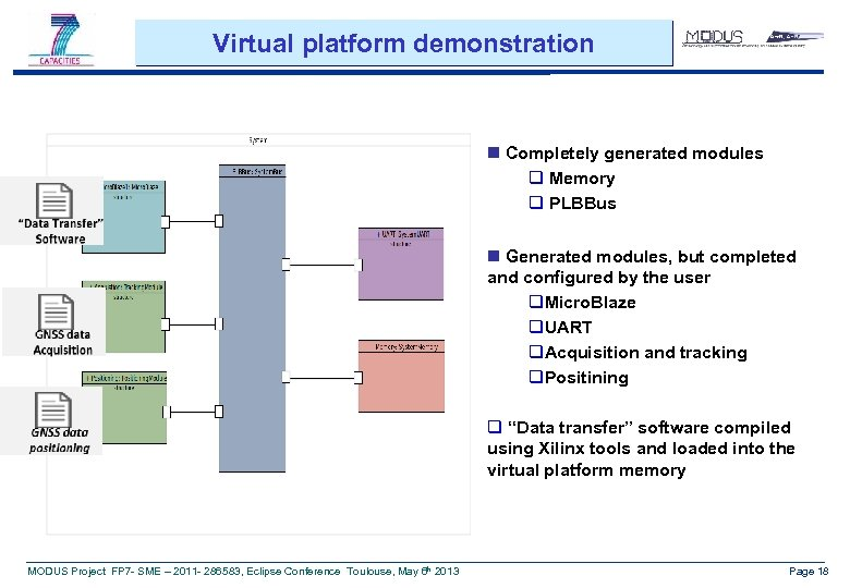 Virtual platform demonstration n Completely generated modules q Memory q PLBBus n Generated modules,