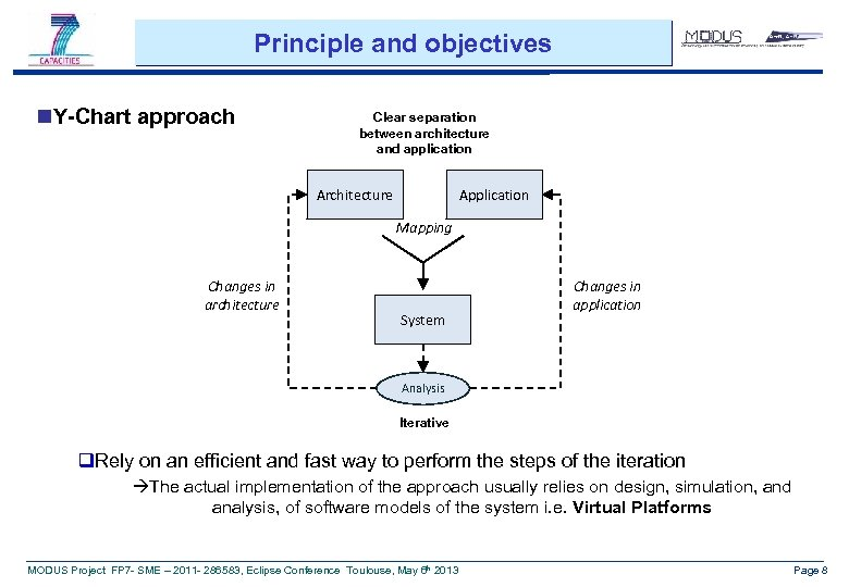 Principle and objectives n. Y-Chart approach Clear separation between architecture and application Architecture Application