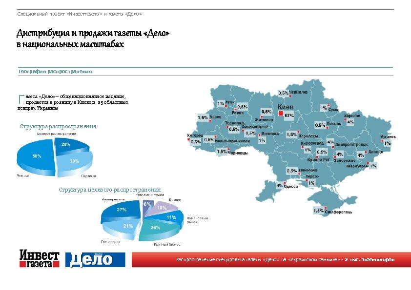 Специальный проект «Инвестгазеты» и газеты «Дело» Дистрибуция и продажи газеты «Дело» в национальных масштабах