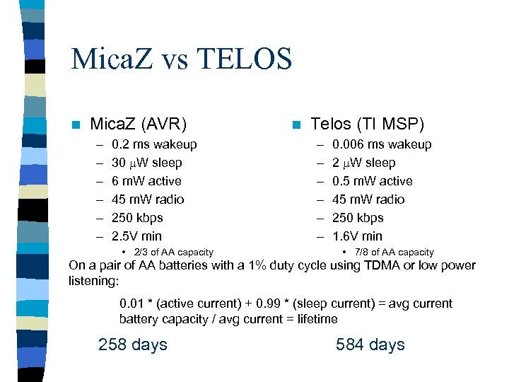 Mica. Z vs TELOS n Mica. Z (AVR) – – – 0. 2 ms
