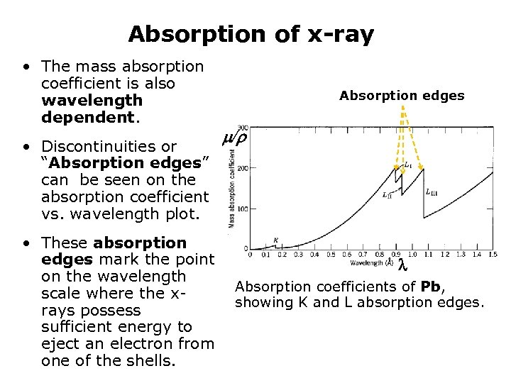 Absorption of x-ray • The mass absorption coefficient is also wavelength dependent. • Discontinuities