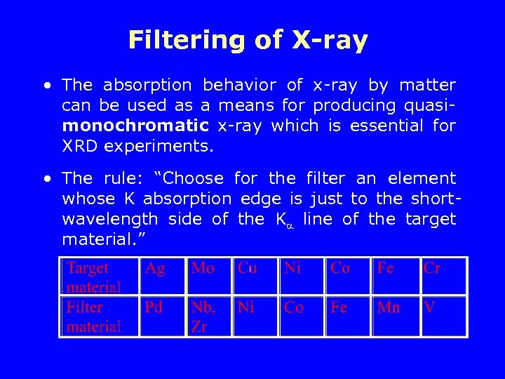 Filtering of X-ray • The absorption behavior of x-ray by matter can be used