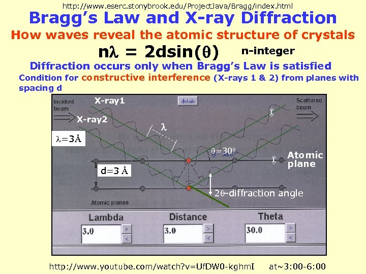 http: //www. eserc. stonybrook. edu/Project. Java/Bragg/index. html Bragg's Law and X-ray Diffraction How waves