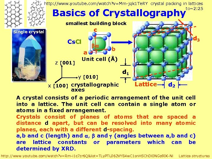 http: //www. youtube. com/watch? v=Mm-jqk 1 Te. RY crystal packing in lattices to~2: 25