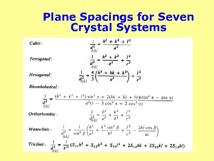 Plane Spacings for Seven Crystal Systems hkl 1 hkl hkl hkl