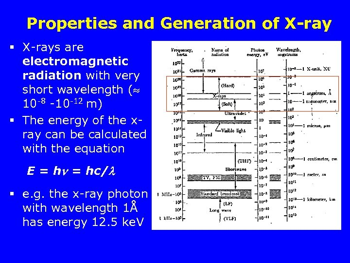 Properties and Generation of X-ray § X-rays are electromagnetic radiation with very short wavelength