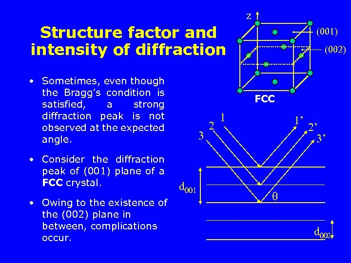 z Structure factor and intensity of diffraction • Sometimes, even though the Bragg's condition