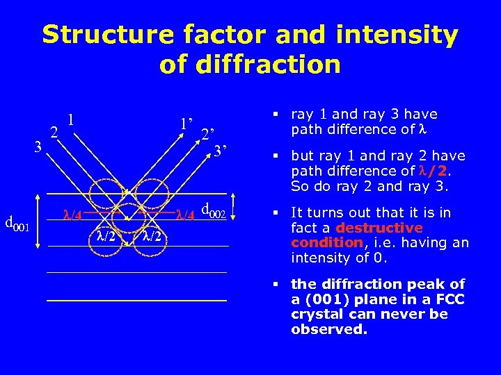 Structure factor and intensity of diffraction 3 d 001 2 1 1' /4 /2