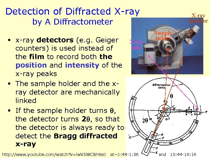 Detection of Diffracted X-ray detector by A Diffractometer § x-ray detectors (e. g. Geiger