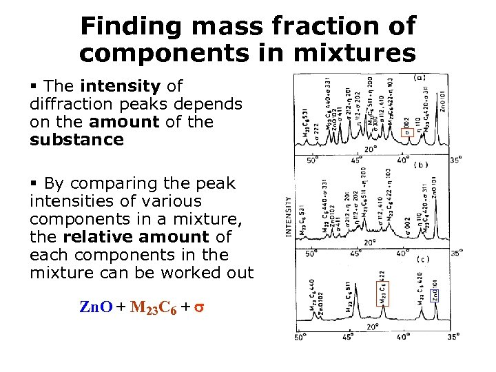 Finding mass fraction of components in mixtures § The intensity of diffraction peaks depends