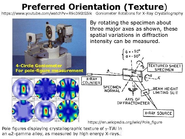 Preferred Orientation (Texture) https: //www. youtube. com/watch? v=R 9 o 39 St. S 5