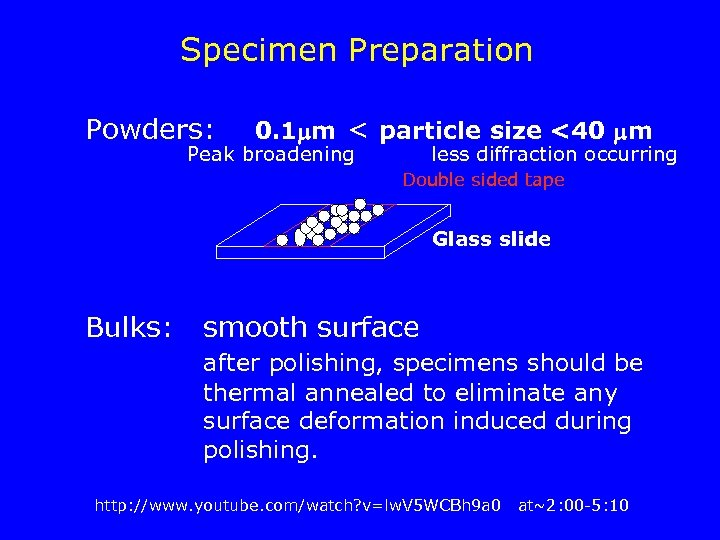 Specimen Preparation Powders: 0. 1 m < particle size <40 m Peak broadening less