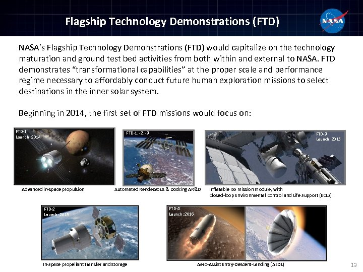 Flagship Technology Demonstrations (FTD) NASA's Flagship Technology Demonstrations (FTD) would capitalize on the technology