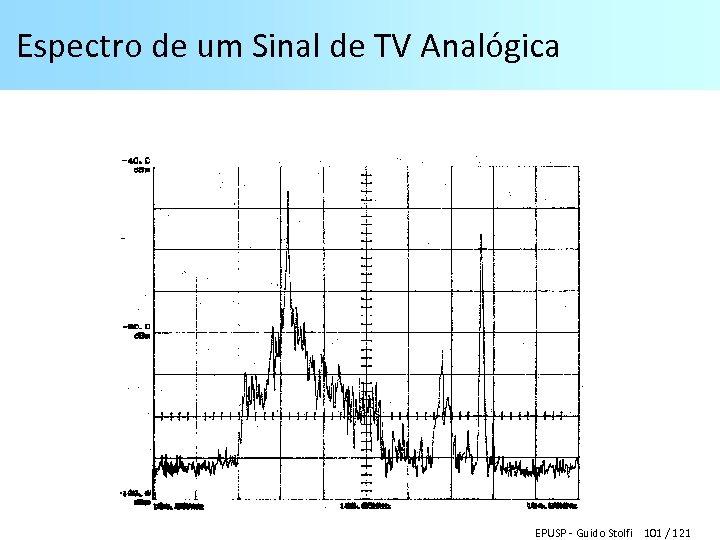 Espectro de um Sinal de TV Analógica EPUSP - Guido Stolfi 101 / 121