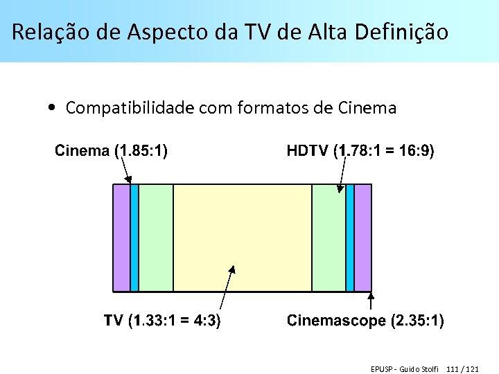 Relação de Aspecto da TV de Alta Definição • Compatibilidade com formatos de Cinema