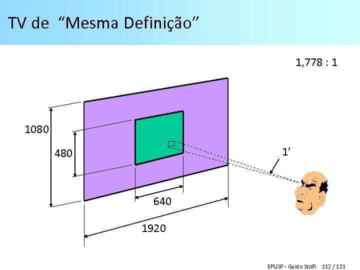 """TV de """"Mesma Definição"""" 1, 778 : 1 1080 1' 480 640 1920 EPUSP"""