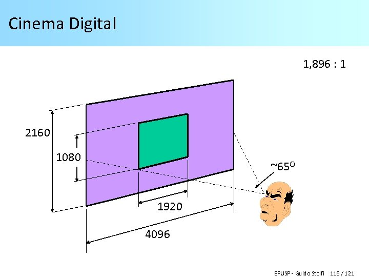 Cinema Digital 1, 896 : 1 2160 1080 ~65 O 1920 4096 EPUSP -