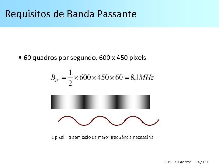 Requisitos de Banda Passante • 60 quadros por segundo, 600 x 450 pixels 1