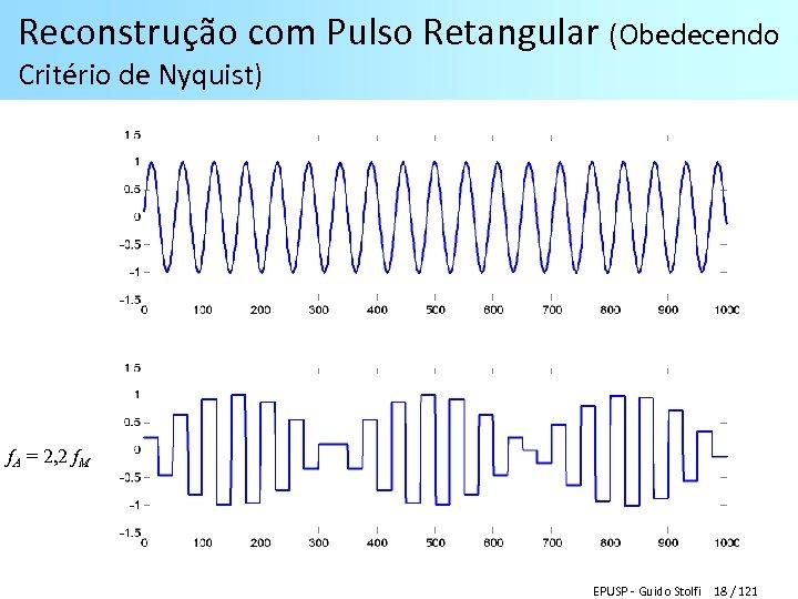 Reconstrução com Pulso Retangular (Obedecendo Critério de Nyquist) f. A = 2, 2 f.