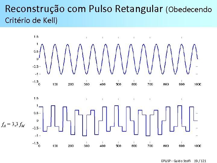Reconstrução com Pulso Retangular (Obedecendo Critério de Kell) f. A = 3, 3 f.