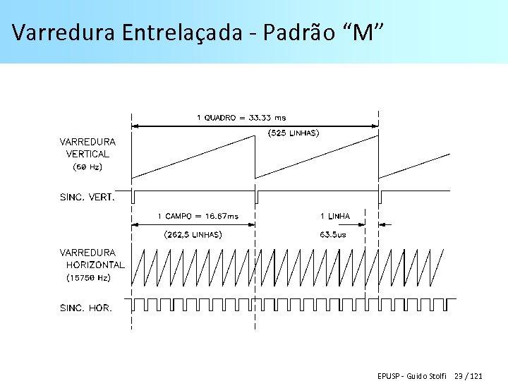 """Varredura Entrelaçada - Padrão """"M"""" EPUSP - Guido Stolfi 23 / 121"""
