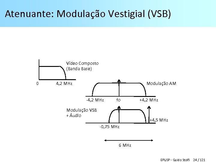 Atenuante: Modulação Vestigial (VSB) Vídeo Composto (Banda Base) 0 4, 2 MHz Modulação AM