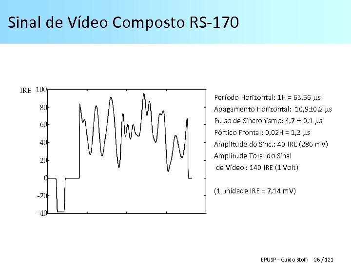 Sinal de Vídeo Composto RS-170 Período Horizontal: 1 H = 63, 56 s Apagamento