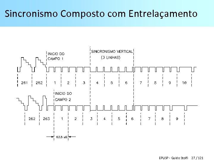 Sincronismo Composto com Entrelaçamento EPUSP - Guido Stolfi 27 / 121