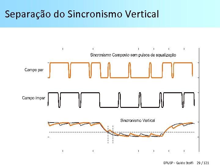 Separação do Sincronismo Vertical EPUSP - Guido Stolfi 29 / 121