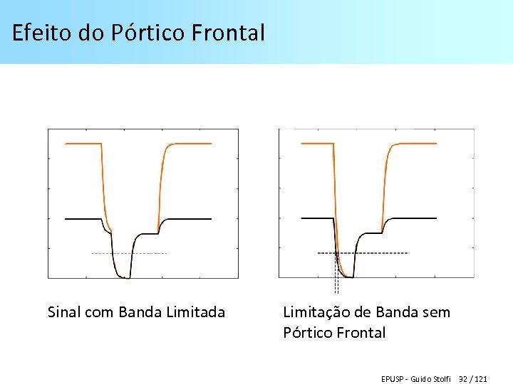 Efeito do Pórtico Frontal Sinal com Banda Limitação de Banda sem Pórtico Frontal EPUSP