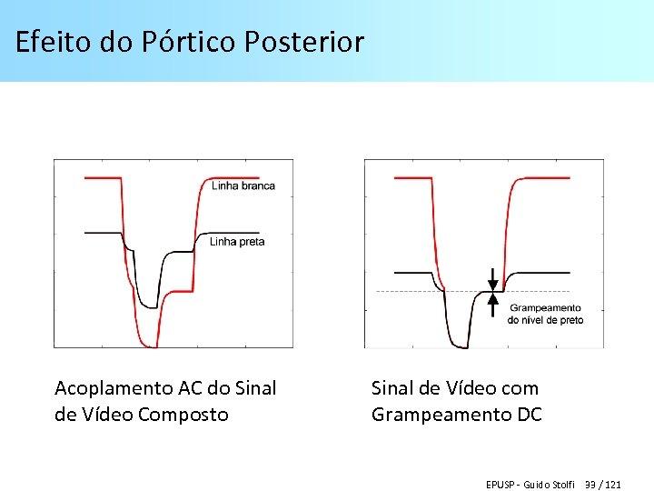 Efeito do Pórtico Posterior Acoplamento AC do Sinal de Vídeo Composto Sinal de Vídeo