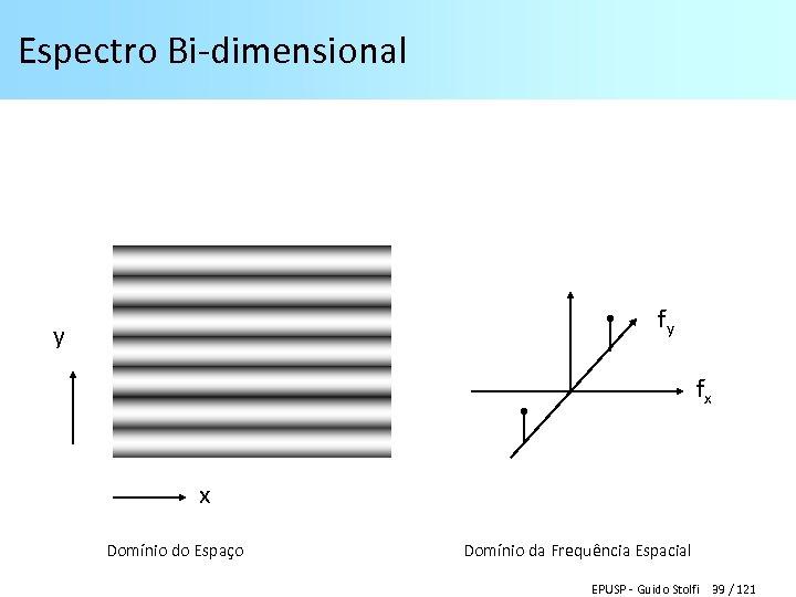 Espectro Bi-dimensional fy y fx x Domínio do Espaço Domínio da Frequência Espacial EPUSP