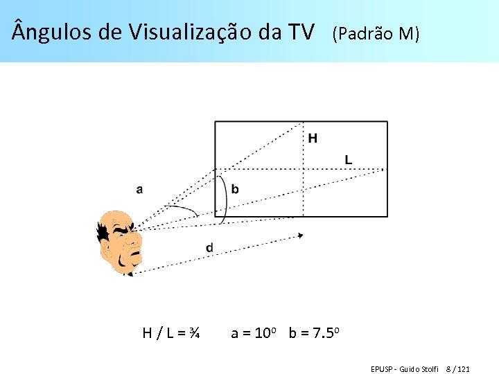 ngulos de Visualização da TV (Padrão M) H / L = ¾ a