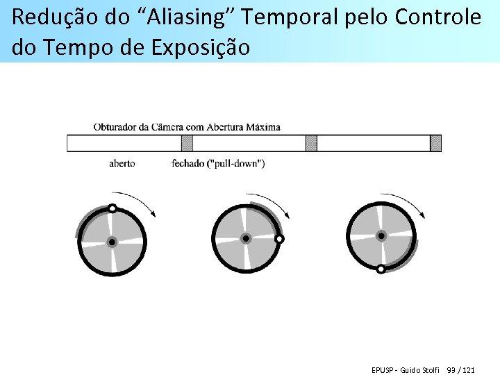 """Redução do """"Aliasing"""" Temporal pelo Controle do Tempo de Exposição EPUSP - Guido Stolfi"""