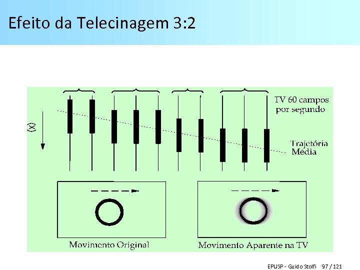 Efeito da Telecinagem 3: 2 EPUSP - Guido Stolfi 97 / 121